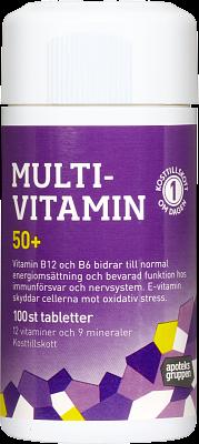 bra vitaminer för kvinnor